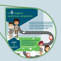 In 6 stappen naar papierloos vergaderen [infographic]