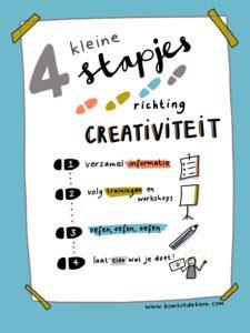 Visueel notuleren; kleine stapjes naar creativiteit