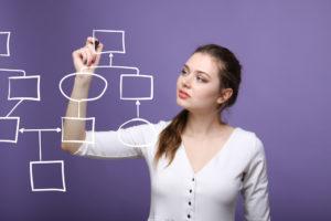 Projecten om te initiëren: 10 tips