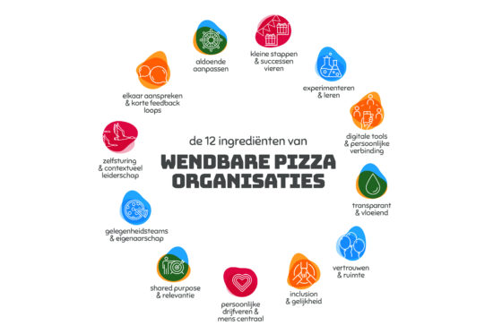 Agile werken en de pizzaorganisatie volgens Diana Russo [video]